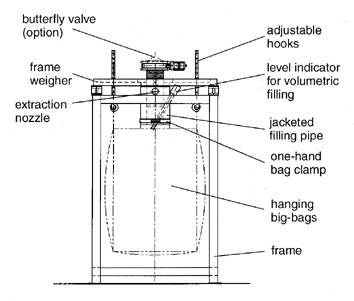 Whole House Sound Wiring Diagram together with Roof Overhangs furthermore Wiring Diagram For Peerless Boiler as well Receptacle Wiring Using Nm Cable besides 2007 Dodge Caliber Clutch Schematic Diagram And Operation. on typical wiring diagram for a house
